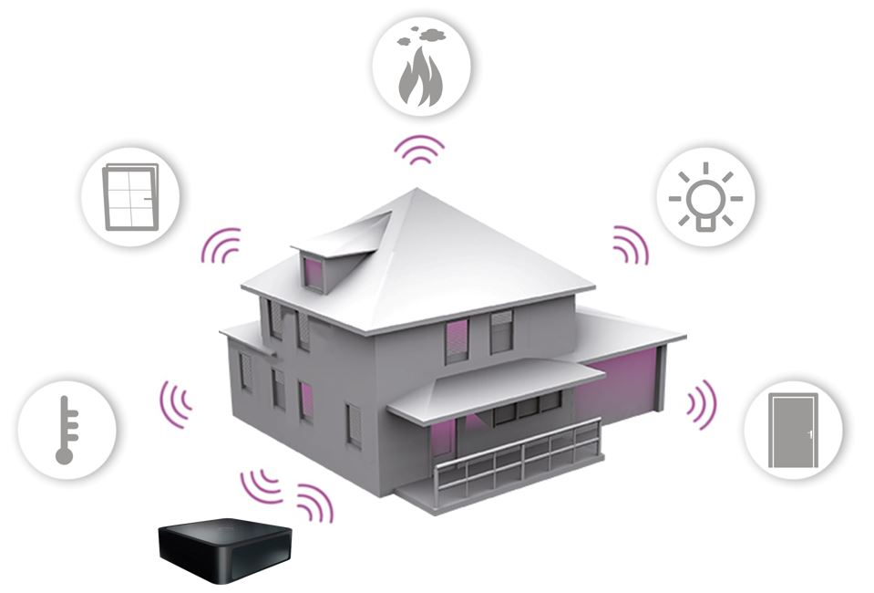 qlever smart home house overview